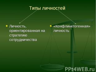 Типы личностей Личность, ориентированная на стратегию сотрудничества«Конфлинктог