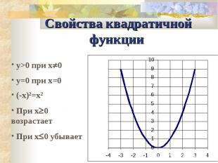 Свойства квадратичной функции y>0 при x0 y=0 при x=0 (-x)2=x2 При x0 возрастает