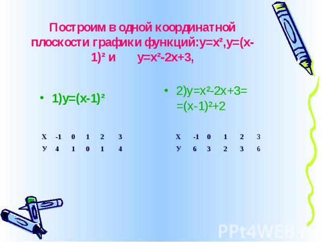 Построим в одной координатной плоскости графики функций:у=х²,у=(х-1)² и у=х²-2х+3, 1)у=(х-1)² 2)у=х²-2х+3= =(х-1)²+2