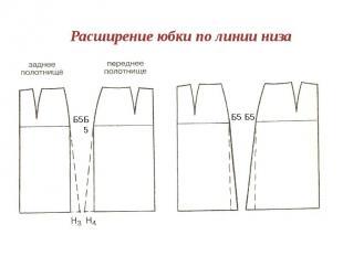 Расширение юбки по линии низа