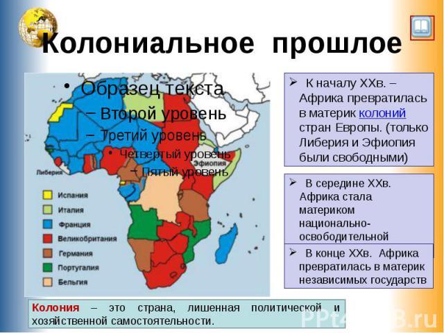 Колониальное прошлое К началу XXв. – Африка превратилась в материк колоний стран Европы. (только Либерия и Эфиопия были свободными) В середине XXв. Африка стала материком национально-освободительной борьбы В конце XXв. Африка превратилась в материк …