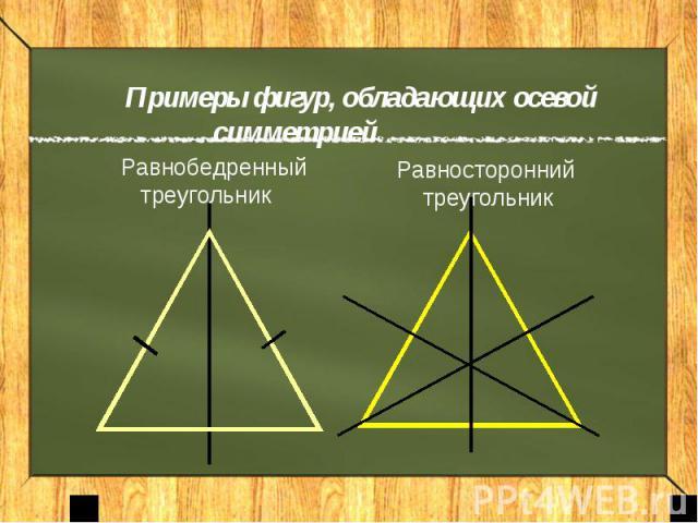 Примеры фигур, обладающих осевой симметрией Равнобедренный треугольникРавносторонний треугольник