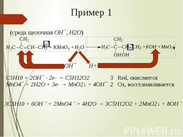 Пример 1 (среда щелочная OH¯, H2O)