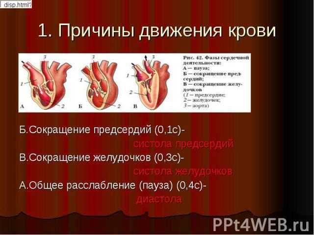 1. Причины движения крови Б.Сокращение предсердий (0,1с)- систола предсердийВ.Сокращение желудочков (0,3с)- систола желудочковА.Общее расслабление (пауза) (0,4с)- диастола
