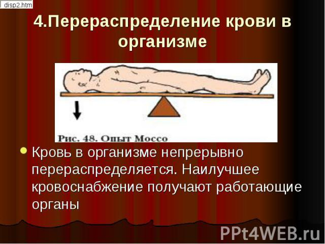 4.Перераспределение крови в организме Кровь в организме непрерывно перераспределяется. Наилучшее кровоснабжение получают работающие органы