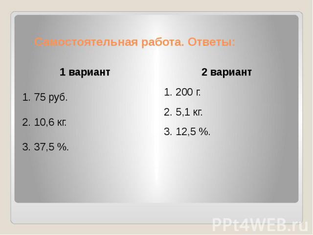 Самостоятельная работа. Ответы: 1 вариант1. 75 руб.2. 10,6 кг.3. 37,5 %.2 вариант1. 200 г.2. 5,1 кг.3. 12,5 %.