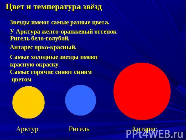 Цвет и температура звёздЗвезды имеют самые разные цвета.У Арктура желто-оранжевый оттенок, Ригель бело-голубой,Антарес ярко-красный.Самые холодные звезды имеют красную окраску. Самые горячие сияют синим цветом