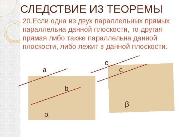 СЛЕДСТВИЕ ИЗ ТЕОРЕМЫ 20.Если одна из двух параллельных прямых параллельна данной плоскости, то другая прямая либо также параллельна данной плоскости, либо лежит в данной плоскости.