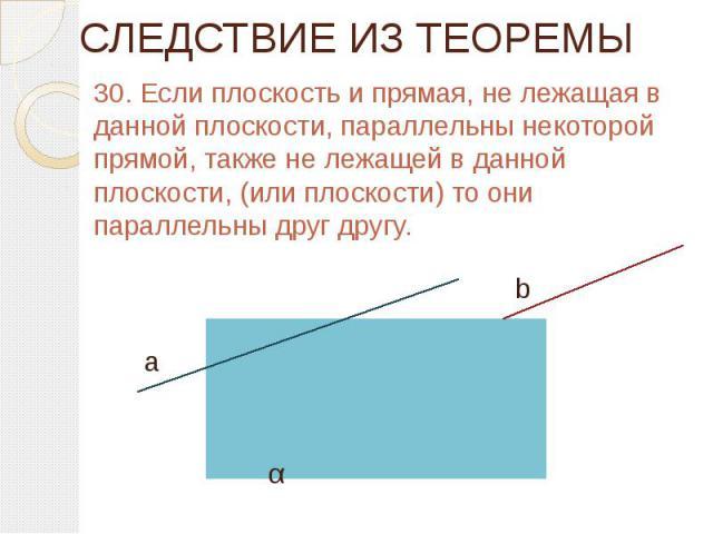 СЛЕДСТВИЕ ИЗ ТЕОРЕМЫ 30. Если плоскость и прямая, не лежащая в данной плоскости, параллельны некоторой прямой, также не лежащей в данной плоскости, (или плоскости) то они параллельны друг другу.
