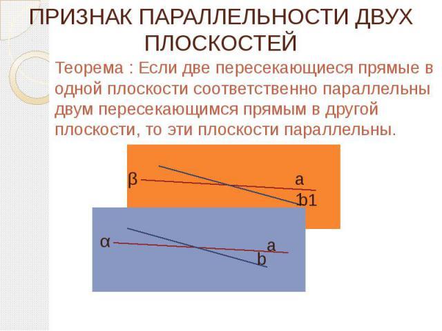 ПРИЗНАК ПАРАЛЛЕЛЬНОСТИ ДВУХ ПЛОСКОСТЕЙ Теорема : Если две пересекающиеся прямые в одной плоскости соответственно параллельны двум пересекающимся прямым в другой плоскости, то эти плоскости параллельны.