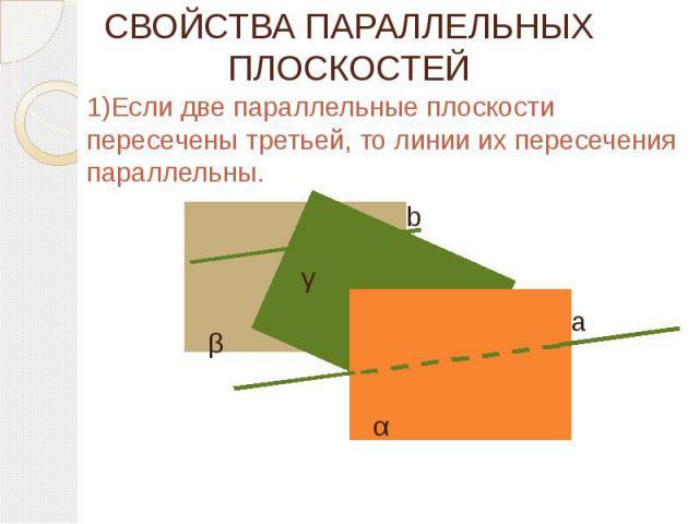 СВОЙСТВА ПАРАЛЛЕЛЬНЫХ ПЛОСКОСТЕЙ 1)Если две параллельные плоскости пересечены третьей, то линии их пересечения параллельны.