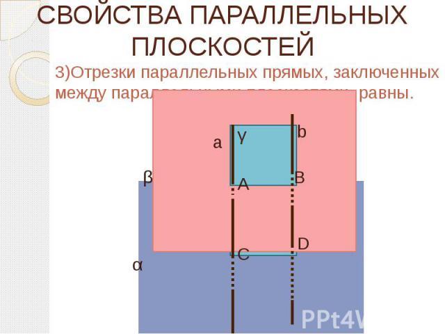 СВОЙСТВА ПАРАЛЛЕЛЬНЫХ ПЛОСКОСТЕЙ 3)Отрезки параллельных прямых, заключенных между параллельными плоскостями, равны.