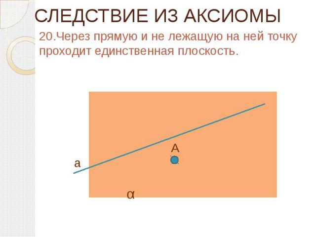 СЛЕДСТВИЕ ИЗ АКСИОМЫ 20.Через прямую и не лежащую на ней точку проходит единственная плоскость.