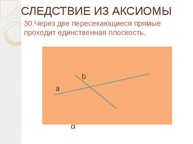 СЛЕДСТВИЕ ИЗ АКСИОМЫ 30.Через две пересекающиеся прямые проходит единственная плоскость.