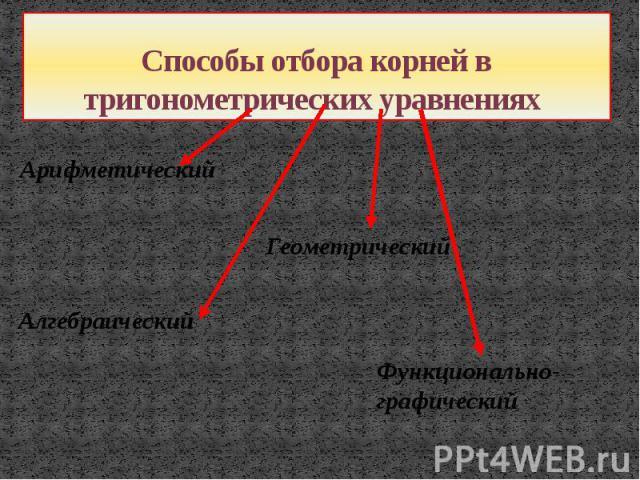 Способы отбора корней в тригонометрических уравнениях АрифметическийГеометрическийАлгебраическийФункционально-графический