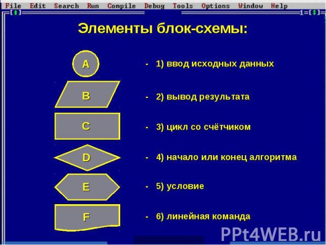 Элементы блок-схемы:- 1) ввод исходных данных- 2) вывод результата- 3) цикл со счётчиком- 4) начало или конец алгоритма- 5) условие- 6) линейная команда