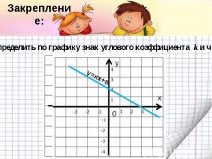 Закрепление:1) Определить по графику знак углового коэффициента k и число b