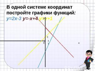 В одной системе координат постройте графики функций: y=2x-3 y=-x+4 y=x+1