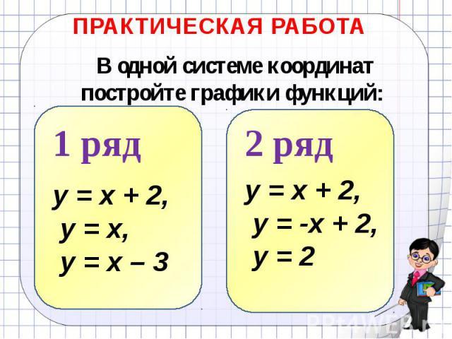 ПРАКТИЧЕСКАЯ РАБОТА В одной системе координат постройте графики функций: