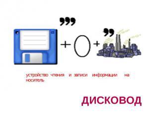 устройство чтения и записи информации на носительДИСКОВОД