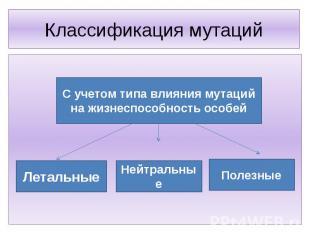 Классификация мутаций С учетом типа влияния мутаций на жизнеспособность особейЛе