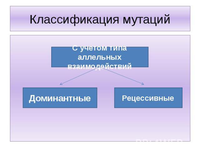 Классификация мутаций С учетом типа аллельных взаимодействийДоминантныеРецессивные