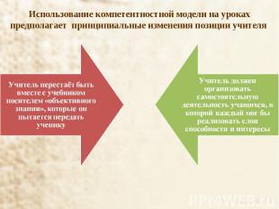 Использование компетентностной модели на уроках предполагает принципиальные изме