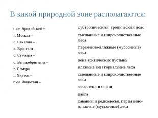 В какой природной зоне располагаются: п-ов Аравийский – г. Москва – о. Сахалин –