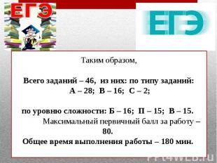 Таким образом,Всего заданий – 46, из них: по типу заданий: А – 28; В – 16; С – 2