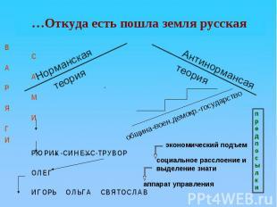…Откуда есть пошла земля русская