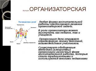 Функции:ОРГАНИЗАТОРСКАЯ Любая форма воспитательной работы предполагает решение о