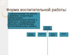 Форма воспитательной работы: ограниченная по месту и времени структура совместно