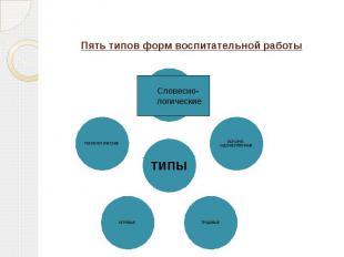 Пять типов форм воспитательной работы