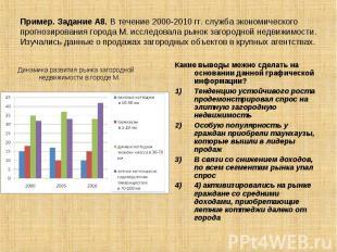 Пример. Задание А8. В течение 2000-2010 гг. служба экономического прогнозировани