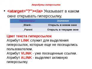 Атрибуты гиперссылок Указывает в каком окне открывать гиперссылку.Цвет текста г