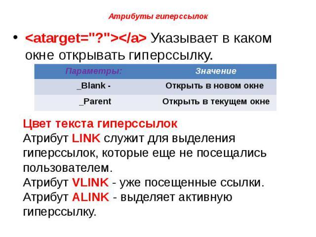 Атрибуты гиперссылок Указывает в каком окне открывать гиперссылку.Цвет текста гиперссылокАтрибут LINK служит для выделения гиперссылок, которые еще не посещались пользователем.Атрибут VLINK - уже посещенные ссылки.Атрибут ALINK - выделяет активную …