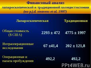 Финансовый анализлапароскопической и традиционной холецистэктомии(по p.j.d. stea