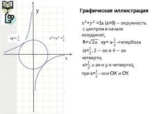 Графическая иллюстрация