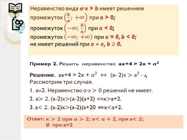 Неравенство вида a∙x > b имеет решением промежуток при а > 0;промежуток при а < 0;промежуток при а = 0, b < 0;не имеет решений при а = 0, b ≥ 0.Решение. ax+4 > 2x + (а- 2)х - 4 Рассмотрим три случая.1. а=2. Неравенство 0х решений не и…