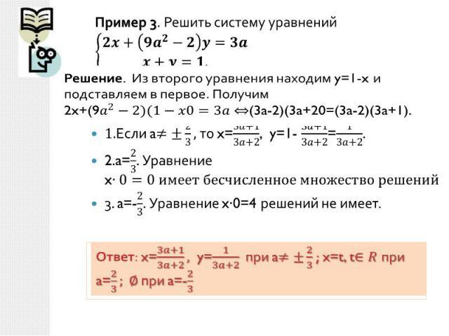 Пример 3. Решить систему уравнений 1.Если aто x=, y=1- =.2.a=. Уравнение x3. a=-. Уравнение x0=4 решений не имеет.
