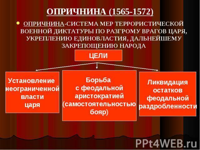 ОПРИЧНИНА (1565-1572) ОПРИЧНИНА-СИСТЕМА МЕР ТЕРРОРИСТИЧЕСКОЙ ВОЕННОЙ ДИКТАТУРЫ ПО РАЗГРОМУ ВРАГОВ ЦАРЯ, УКРЕПЛЕНИЮ ЕДИНОВЛАСТИЯ, ДАЛЬНЕЙШЕМУ ЗАКРЕПОЩЕНИЮ НАРОДА