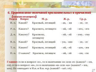 6. Правописание окончаний прилагательных и причастий (зависит от вопроса). Главн