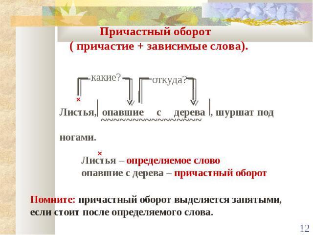 Причастный оборот ( причастие + зависимые слова). Листья – определяемое словоопавшие с дерева – причастный оборот Помните: причастный оборот выделяется запятыми, если стоит после определяемого слова.