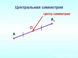 Центральная симметрияЦентр симметрии