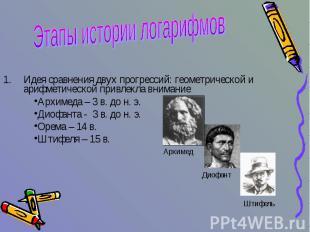 Этапы истории логарифмов Идея сравнения двух прогрессий: геометрической и арифме
