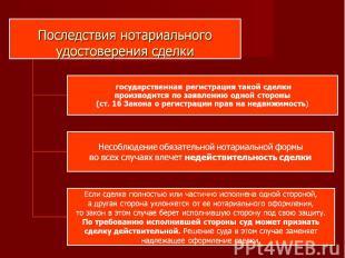 Последствия нотариального удостоверения сделки государственная регистрация такой