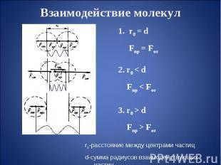 Взаимодействие молекул r0-расстояние между центрами частицd-сумма радиусов взаим