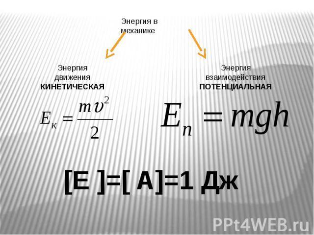 Энергия в механикеЭнергия движенияКИНЕТИЧЕСКАЯЭнергия взаимодействияПОТЕНЦИАЛЬНАЯ