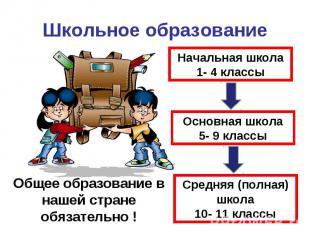 Школьное образование Начальная школа1- 4 классыОсновная школа5- 9 классыСредняя