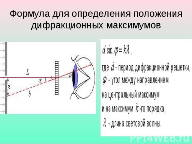 Формула для определения положения дифракционных максимумов